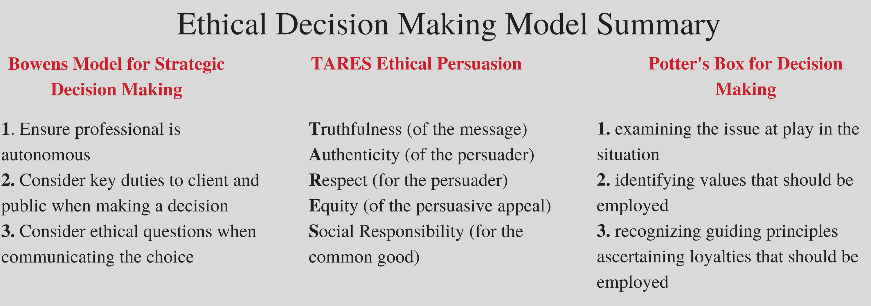 conflict in ethical decision making at Chapter 11 ethics conflicts in rural communities: end-of-life decision-making denise niemira, tom townsend abstract caring for people at the end of their lives can be one of the most.